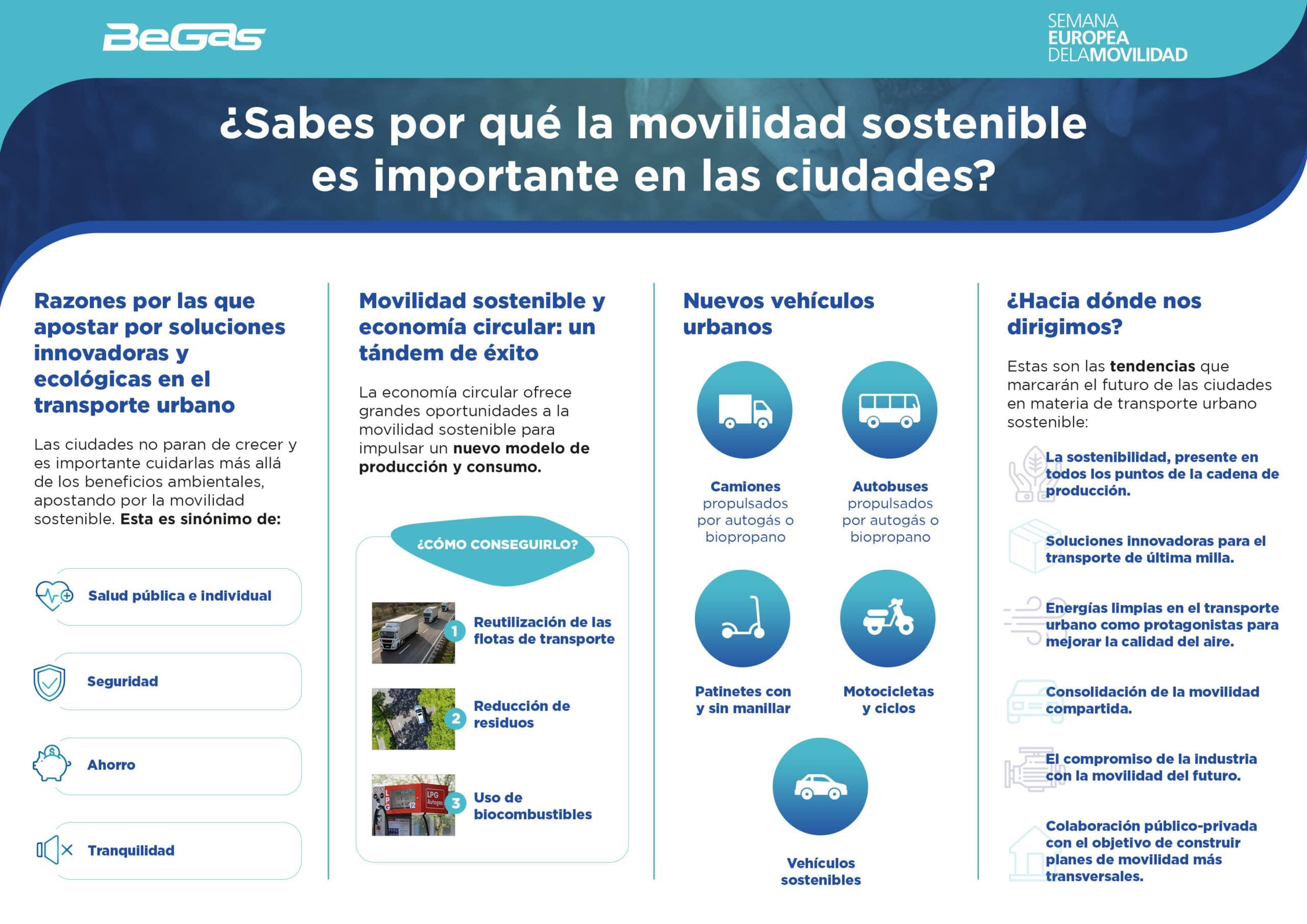 movilidad-sostenible-ciudades